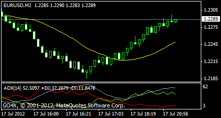 Gap Trading Strategies Range Bars Indicator – Trenuj Jakbyś Walczył